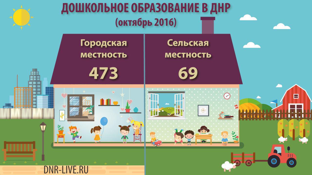 doshkolnoe-obrazovanie-dnr3