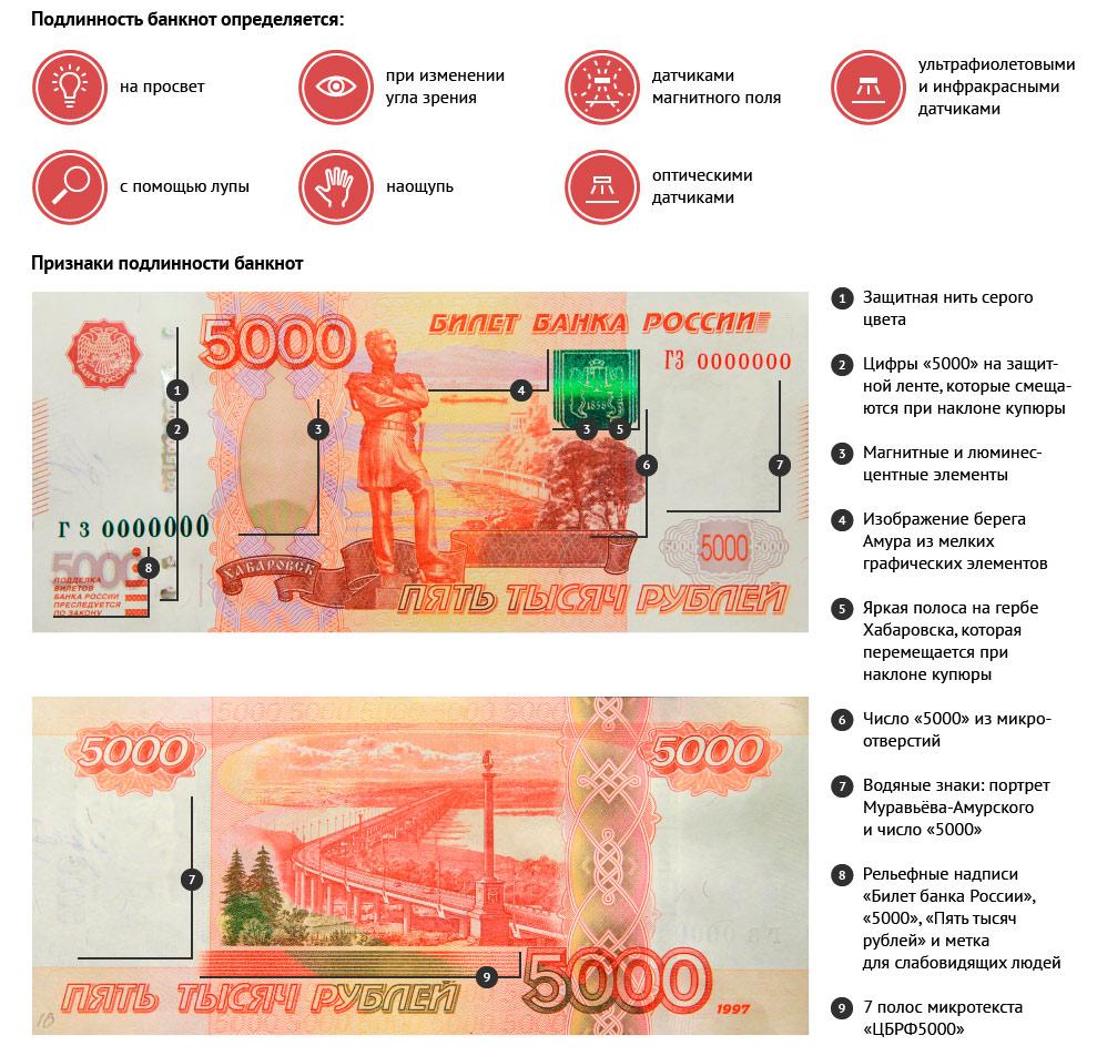 фальшивые-деньги-в-днр