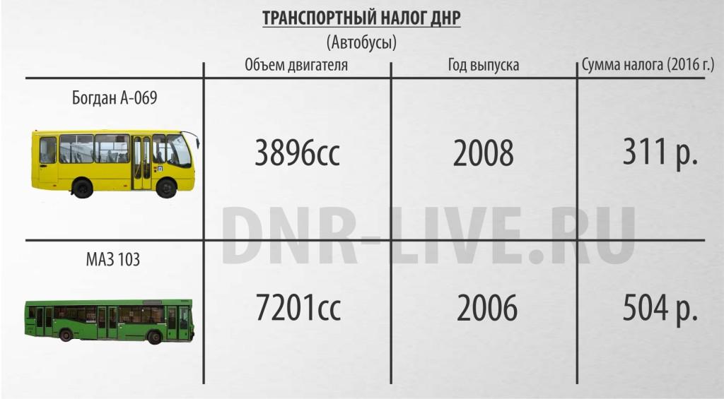 transportnyiy-nalog-avtobusyi