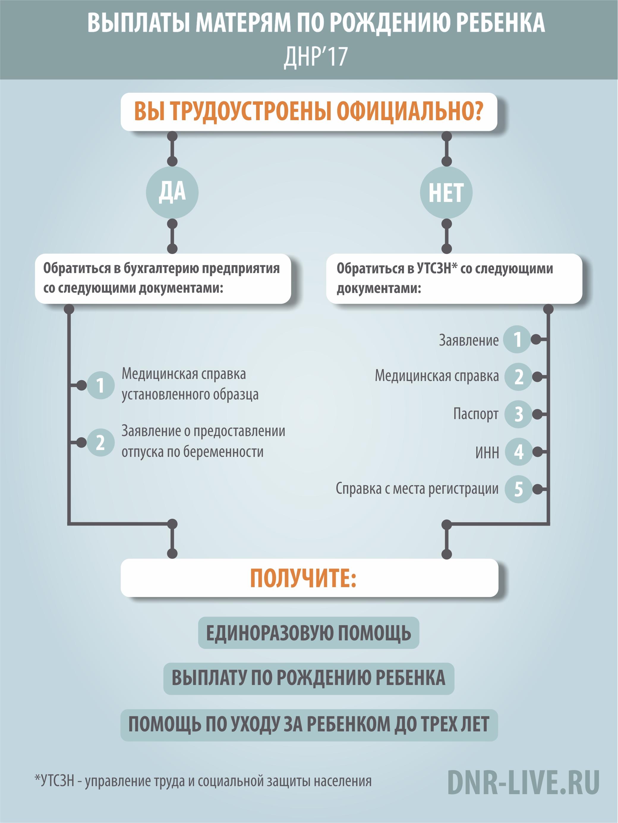Какие пособия положены при беременности