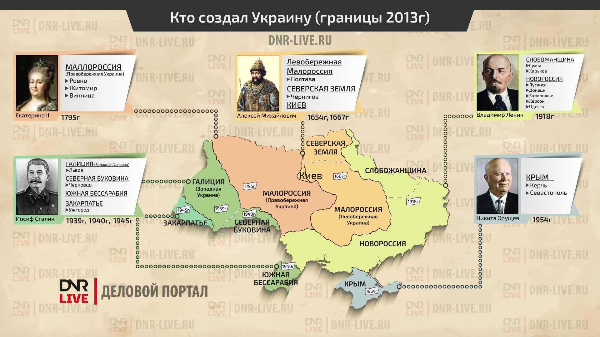 кто создал украину