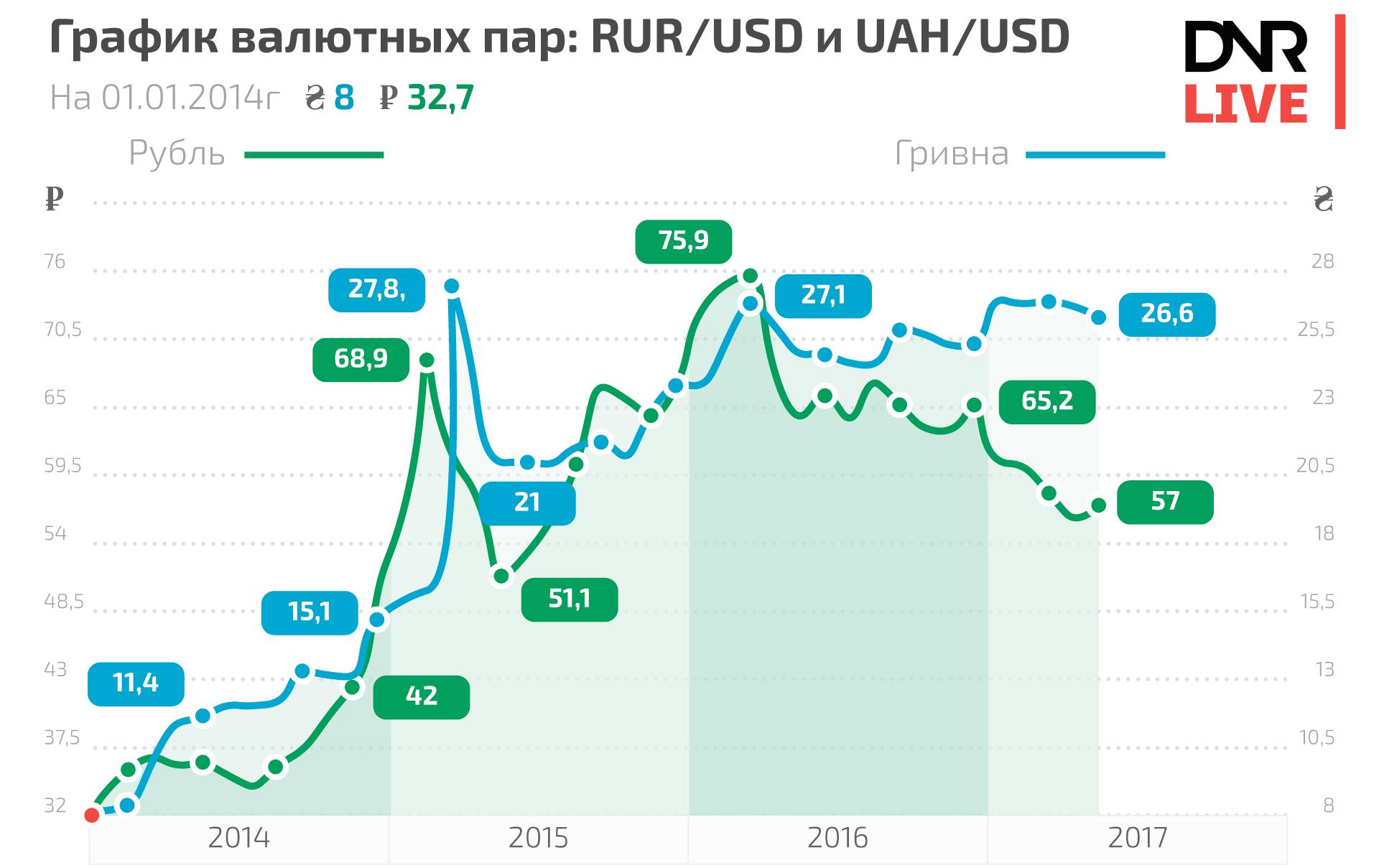 Рязанская область старожиловский район последние новости часа