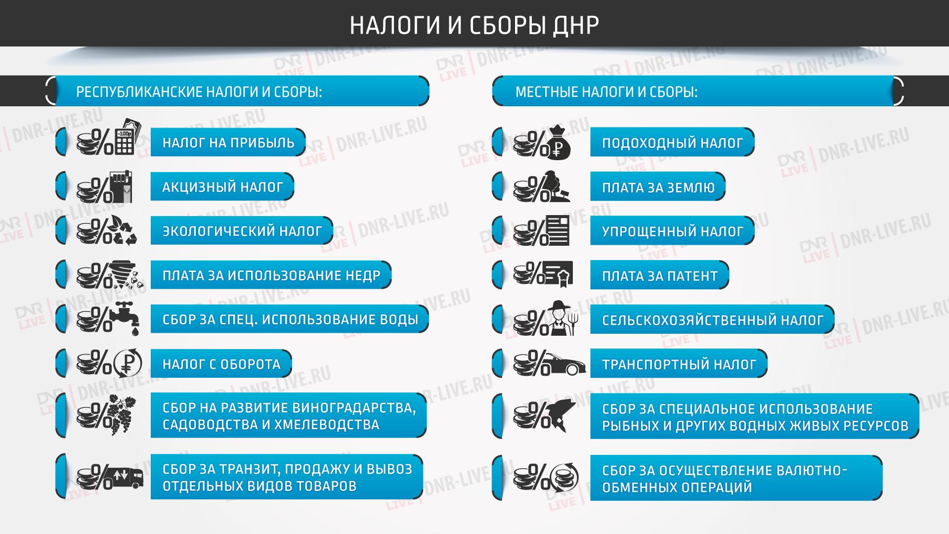 налоги и сборы днр инфографика