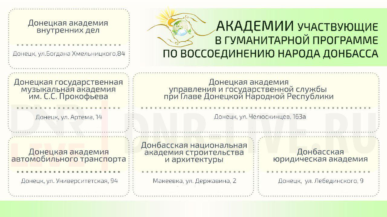 список вузов днр 2017 академии