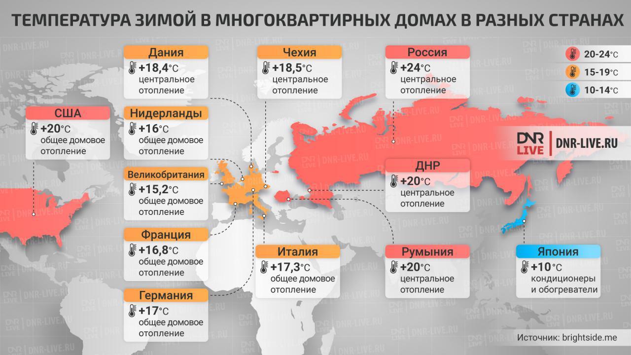 температура зимой в многоквартирных домах в разных странах