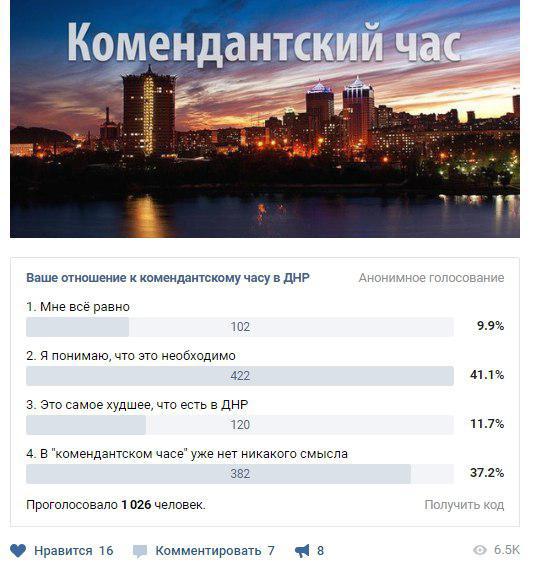 Отношение жителей ДНР к комендантскому часу