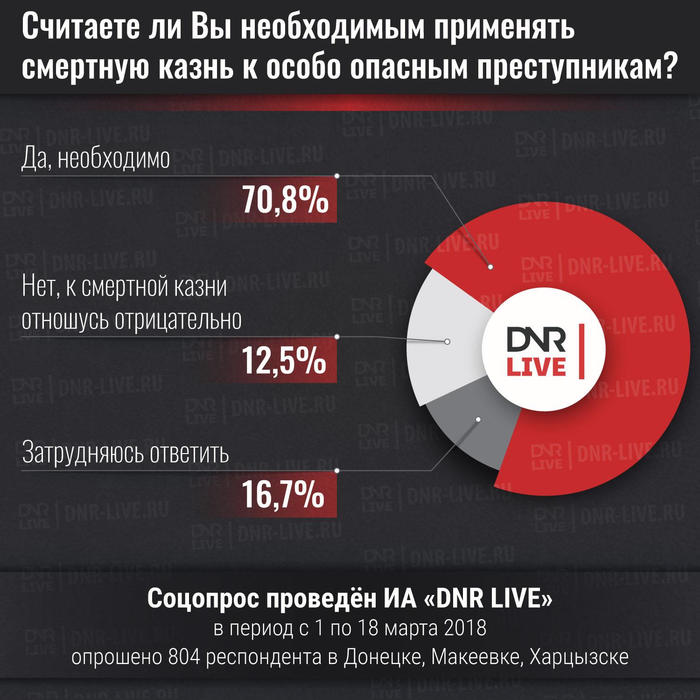 Смертная-казнь-в-ДНР-(соц.исл) (3)