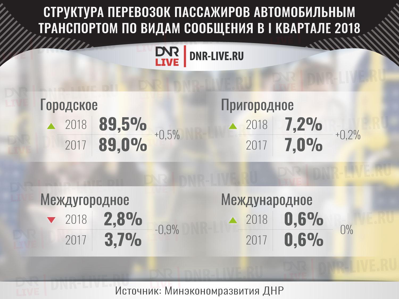 Рост_пассажирооборота_янв