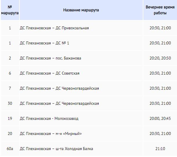 график маршрутов в макеевке