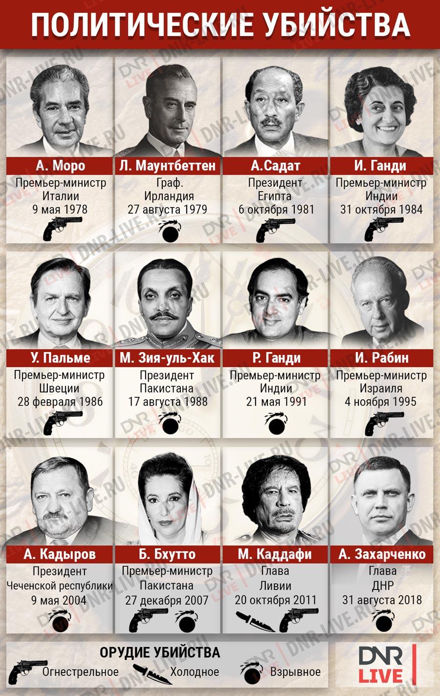 политические убийства 1