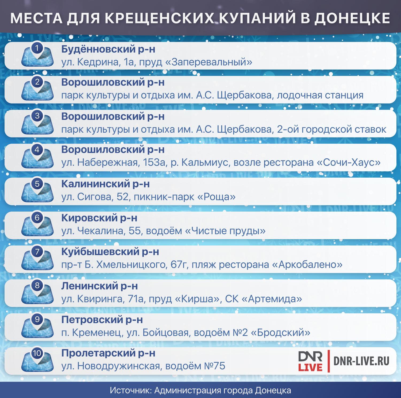 Где_купаться_на_Крещение_в_Донецке