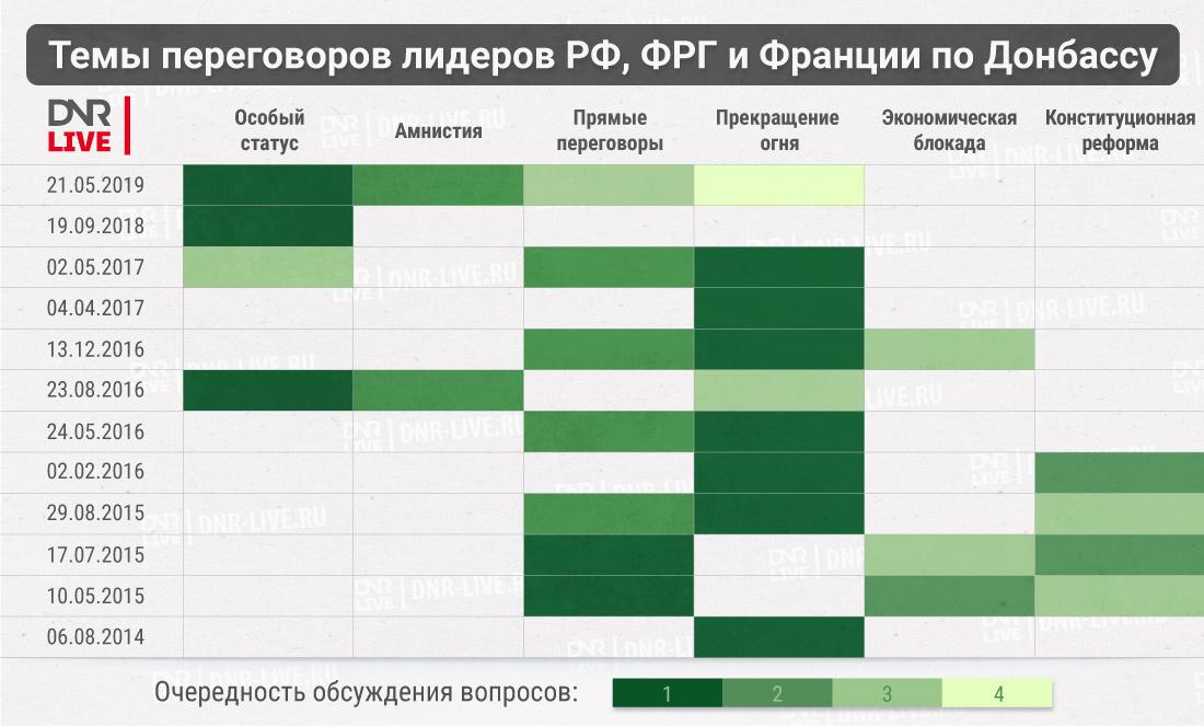 Трио_переговоры_таблица (6)
