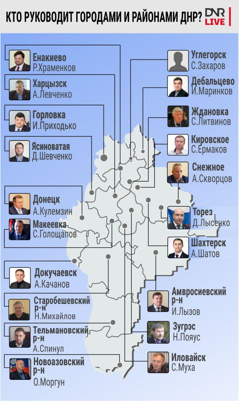 Кто руководит городами и районами ДНР?