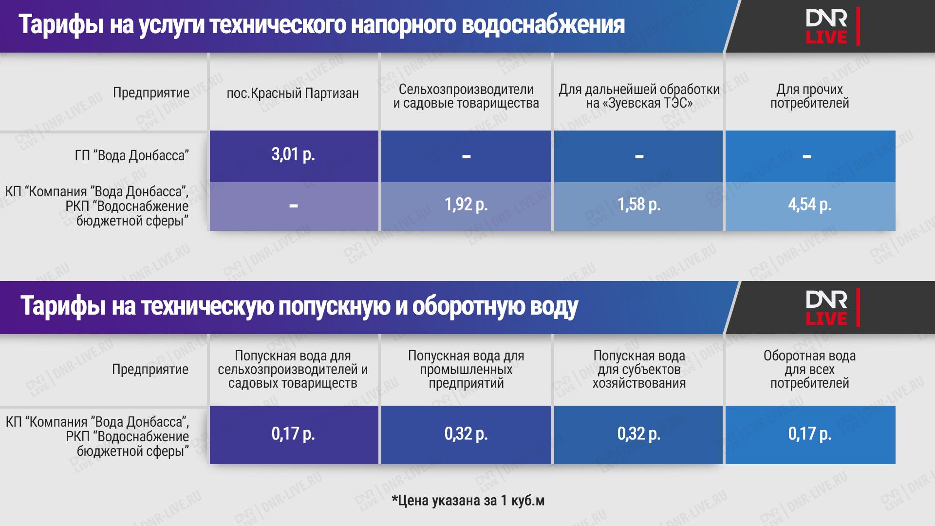Тарифы_на_услуги_технического_напорного