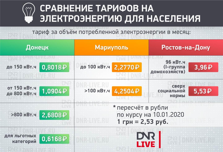 Сравнительная_таблица_тарифов