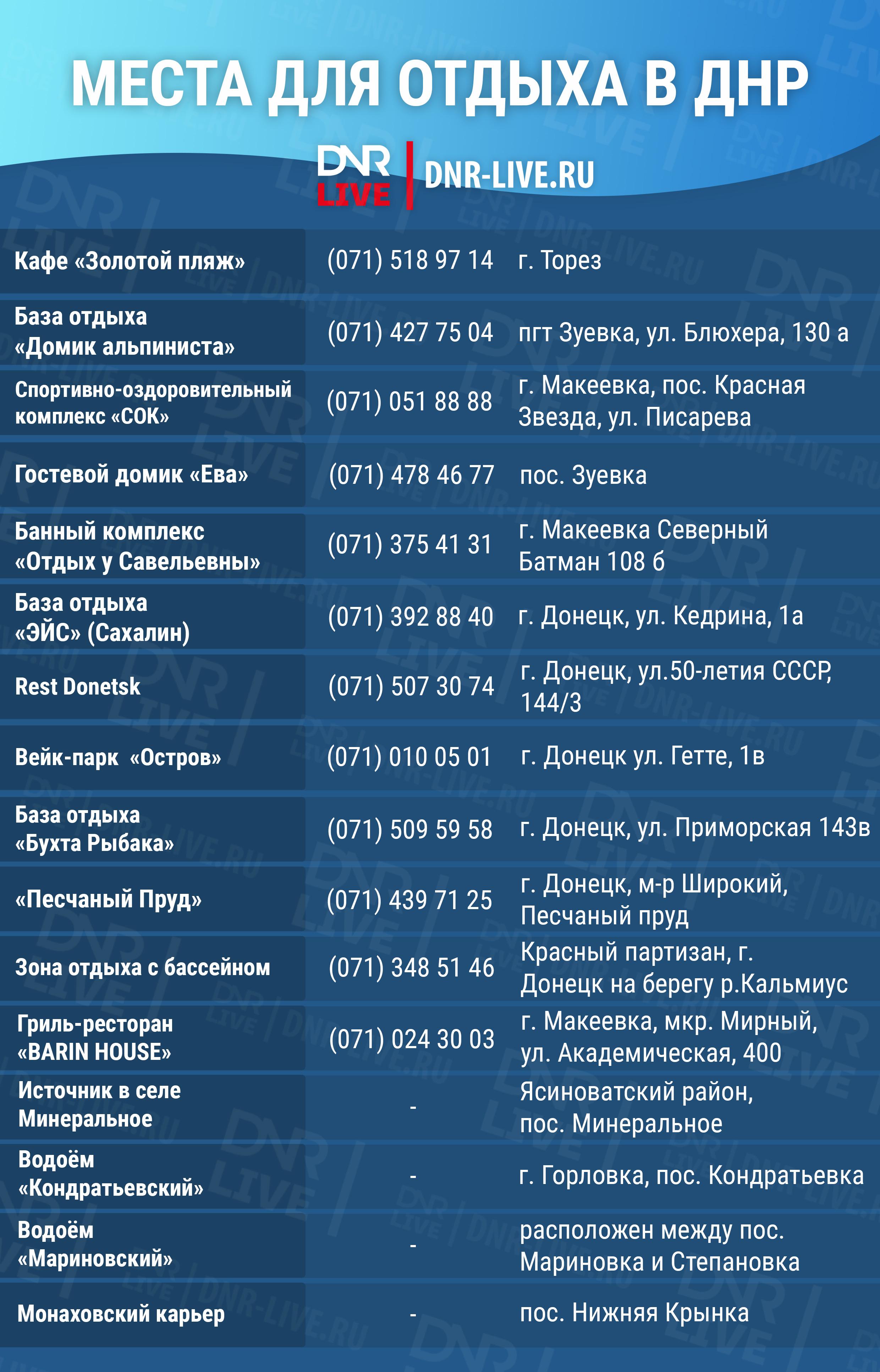 Места для отдыха в ДНР1