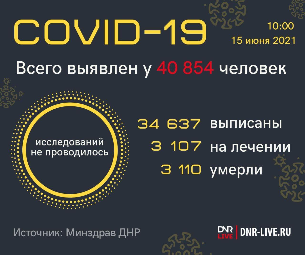 ковид-15-июня
